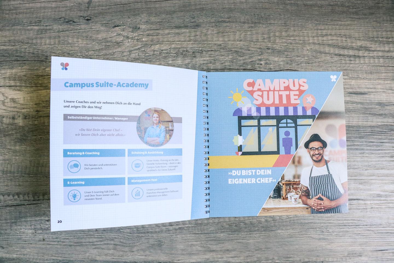 marktrausch Referenz: Campus Suite – Darstellung Booklet